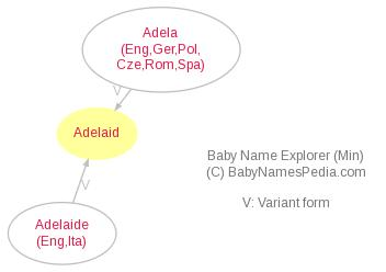 Baby Name Explorer for Adelaid