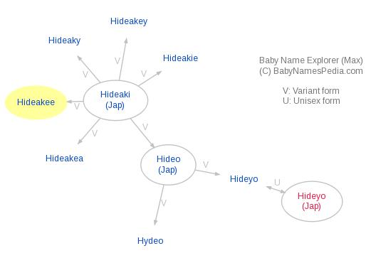 Baby Name Explorer for Hideakee
