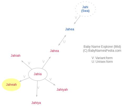 Baby Name Explorer for Jaheah