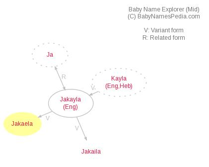 Baby Name Explorer for Jakaela