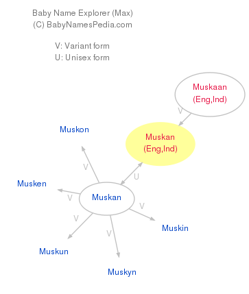 Muskan meaning of muskan what does muskan mean girl name for What does maison mean in english