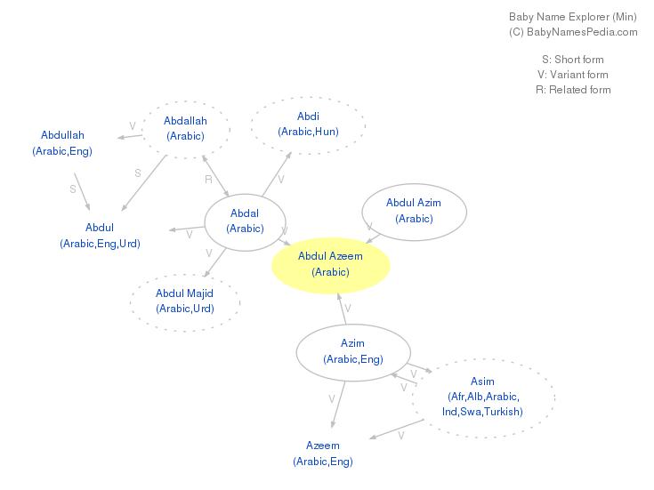 azeem name meaning in urdu