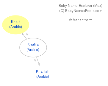 Baby Name Explorer for Khalif