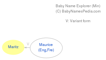 Baby Name Explorer for Maritz