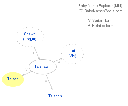 Baby Name Explorer for Taisen