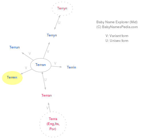 Terren meaning of terren what does terren mean for Meaning of terrace in english