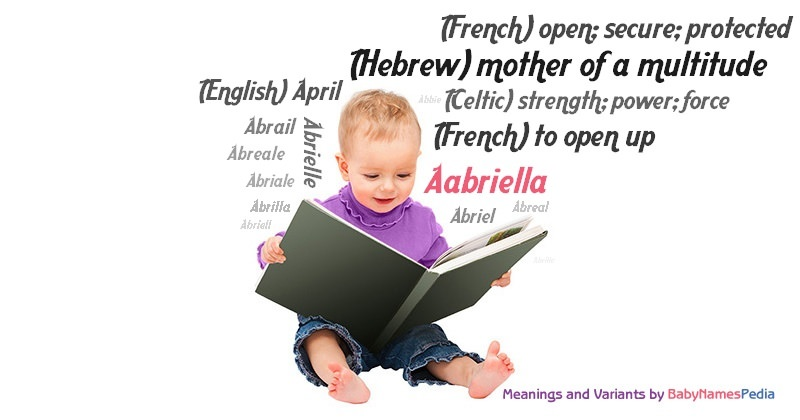 Meaning of the name Aabriella