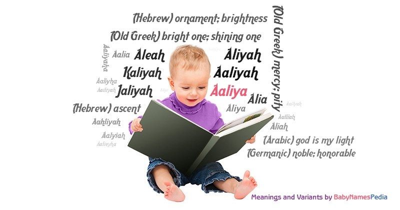 Meaning of the name Aaliya