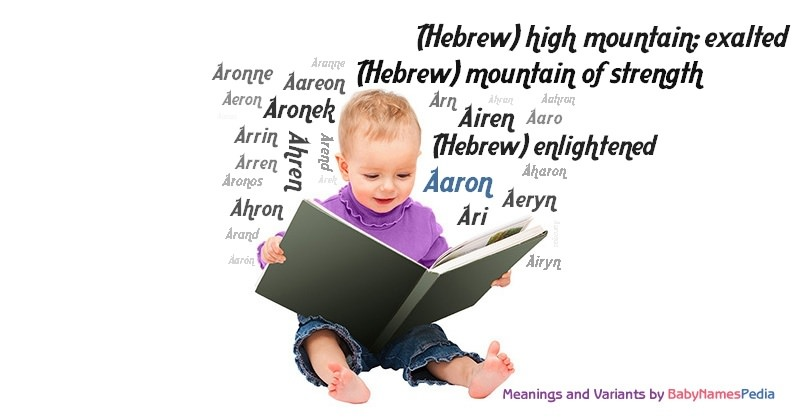 Meaning of the name Aaron