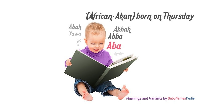 Meaning of the name Aba