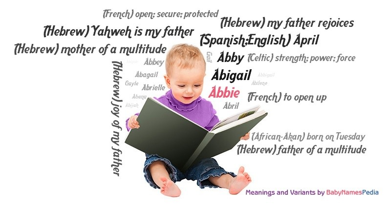 Meaning of the name Abbie