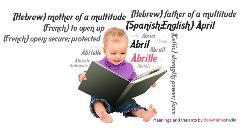 Meaning of the name Abrille