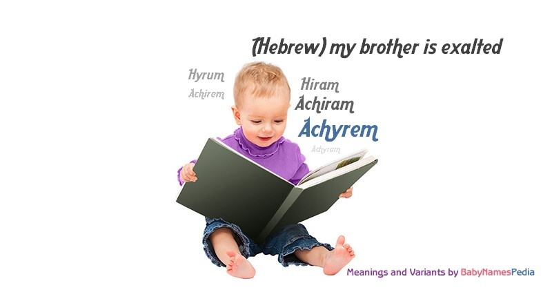 Meaning of the name Achyrem