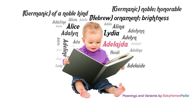Meaning of the name Adelajda