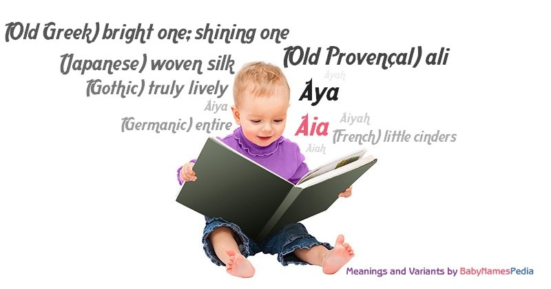 Meaning of the name Aia