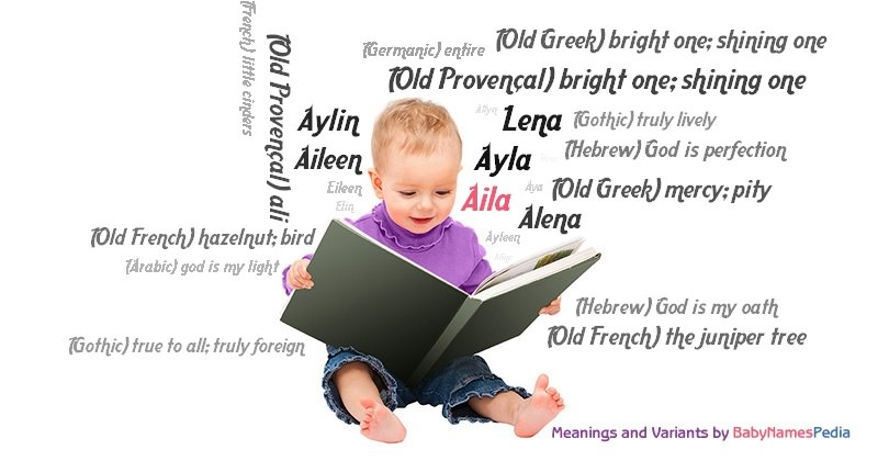 Meaning of the name Aila