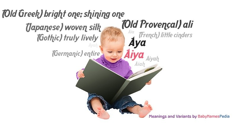 Meaning of the name Aiya