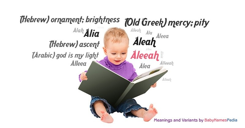 Meaning of the name Aleeah