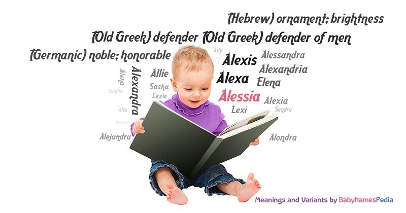 Meaning of the name Alessia