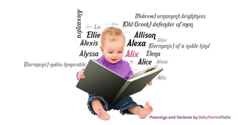 Meaning of the name Alix