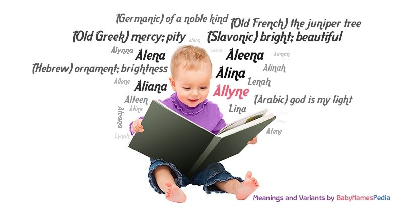 Meaning of the name Allyne