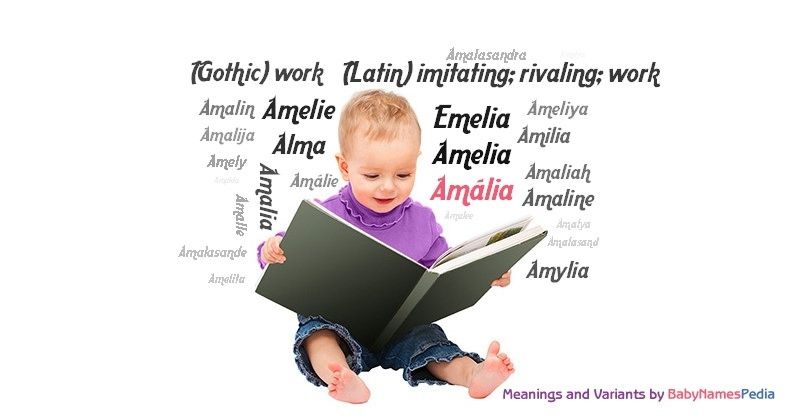 Meaning of the name Amália