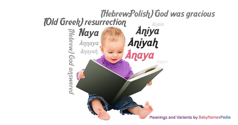 Meaning of the name Anaya