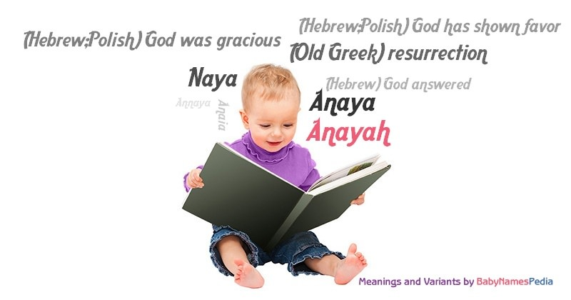 Meaning of the name Anayah