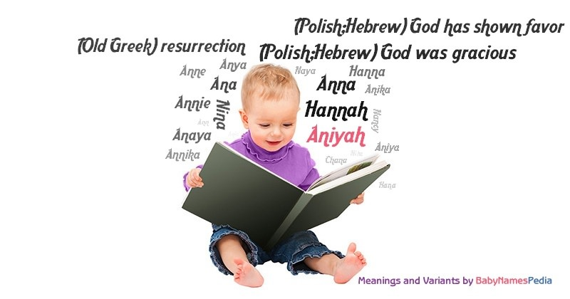 Meaning of the name Aniyah