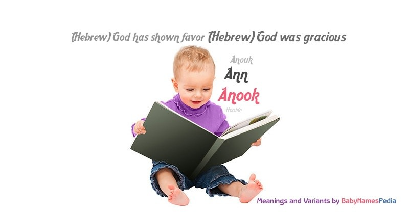 Meaning of the name Anook