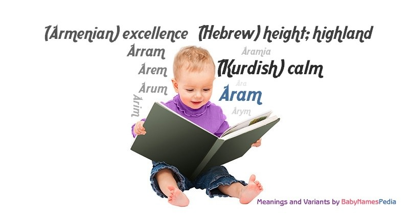 Meaning of the name Aram