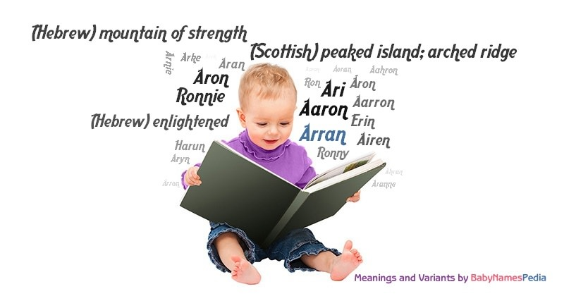 Meaning of the name Arran