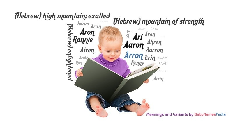 Meaning of the name Arron