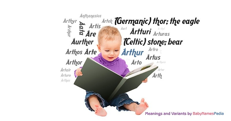 Meaning of the name Arthur