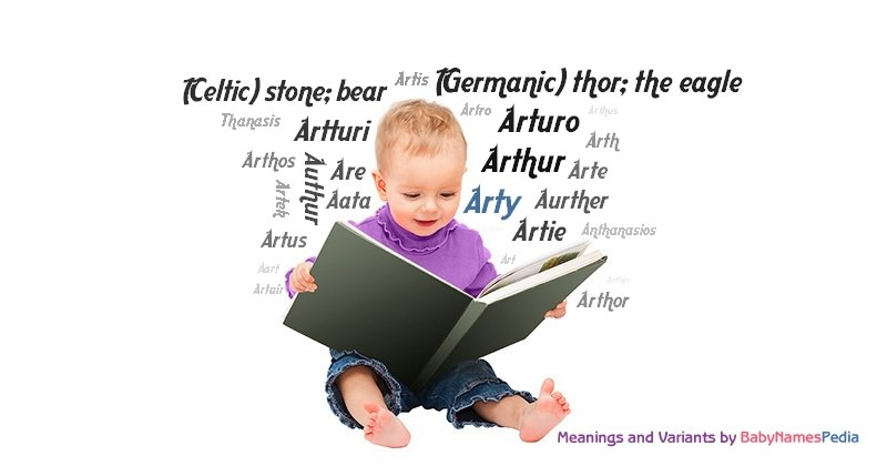 Meaning of the name Arty