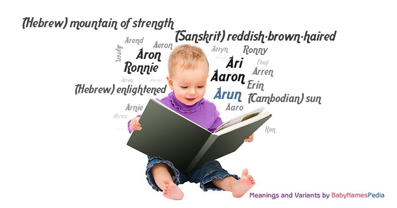 Meaning of the name Arun