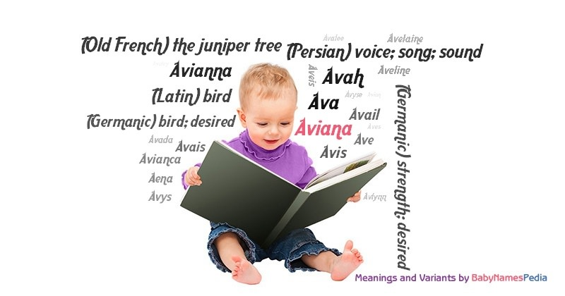 Meaning of the name Aviana
