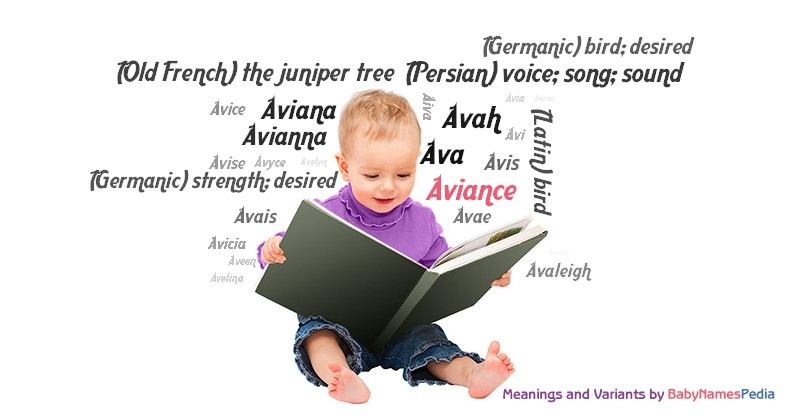 Meaning of the name Aviance