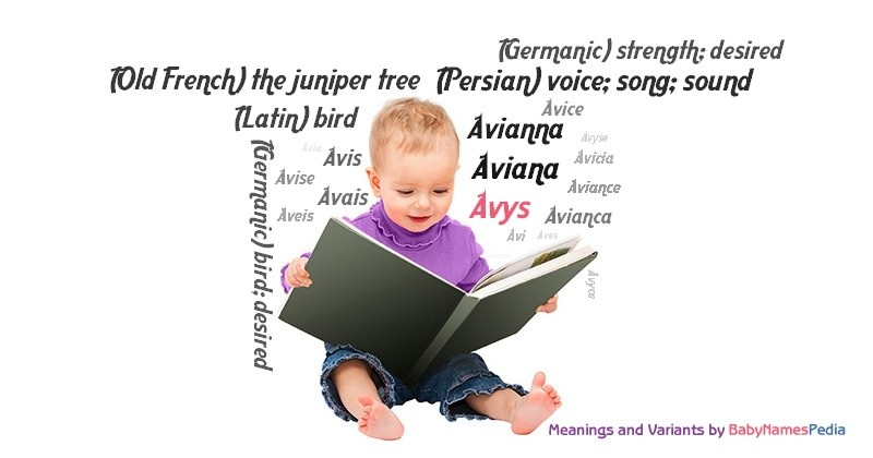 Meaning of the name Avys