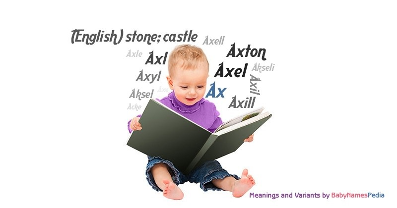 Meaning of the name Ax
