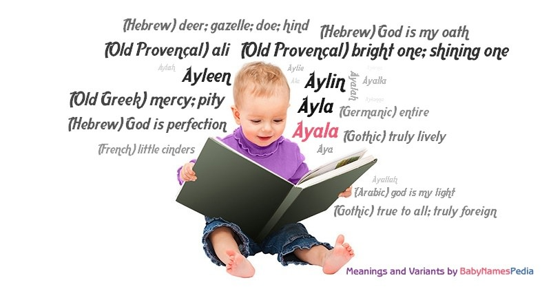 Meaning of the name Ayala