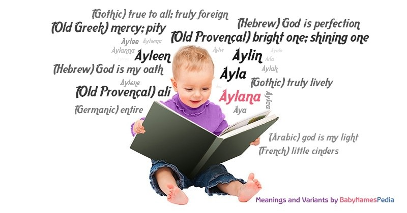 Meaning of the name Aylana