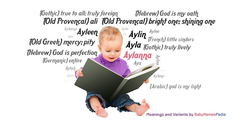 Meaning of the name Aylanna