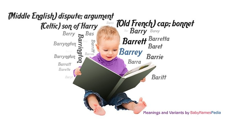 Meaning of the name Barrey