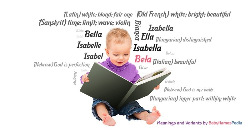 Meaning of the name Bela