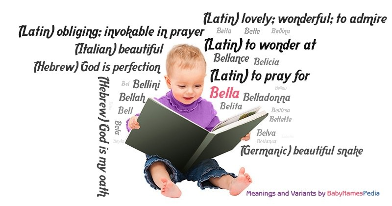 Meaning of the name Bella