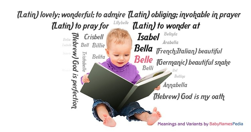 Meaning of the name Belle