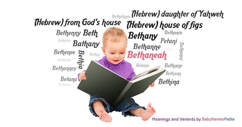 Bohdanna - Meaning of Bohdanna Name, Girl Bohdanna Origin ...