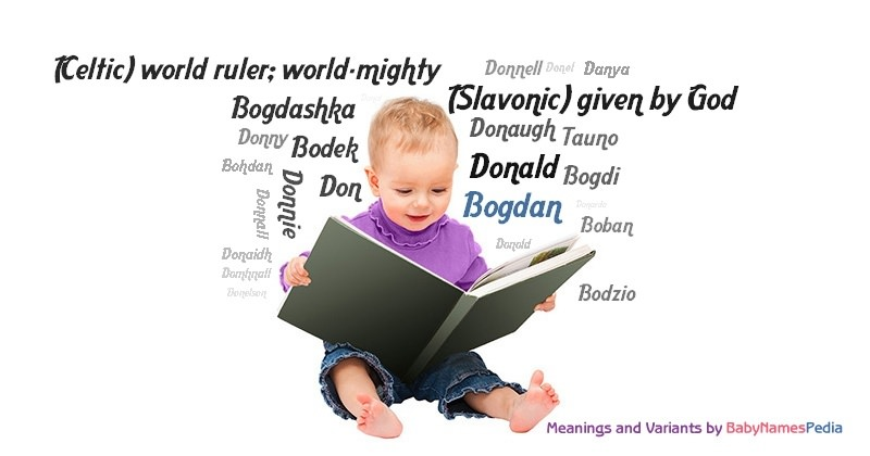 Meaning of the name Bogdan