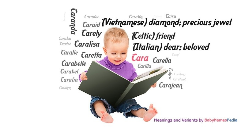 Meaning of the name Cara